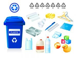 Types of plastic waste suitable for recycling and plastic codes